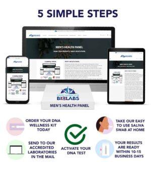 Men's-Health-Panel-min